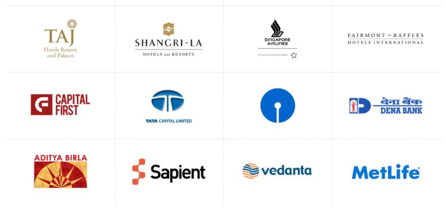 digital media agencies in bangalore